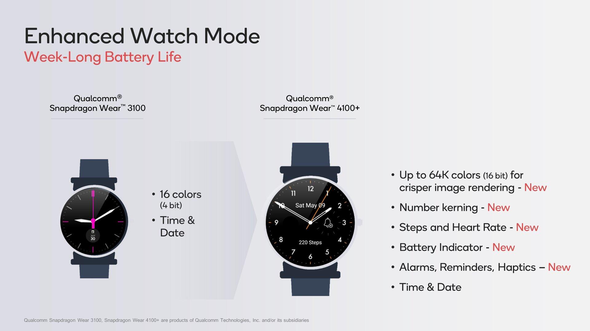 Qualcomm Snapdragon Wear 4100
