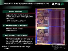 AMDs Dual-Core-Opteron für Mitte 2005