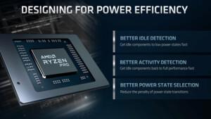 Renoir im Enterprise-Desktop: AMD Ryzen Pro 4000 ab 180 Euro erstmals im Handel