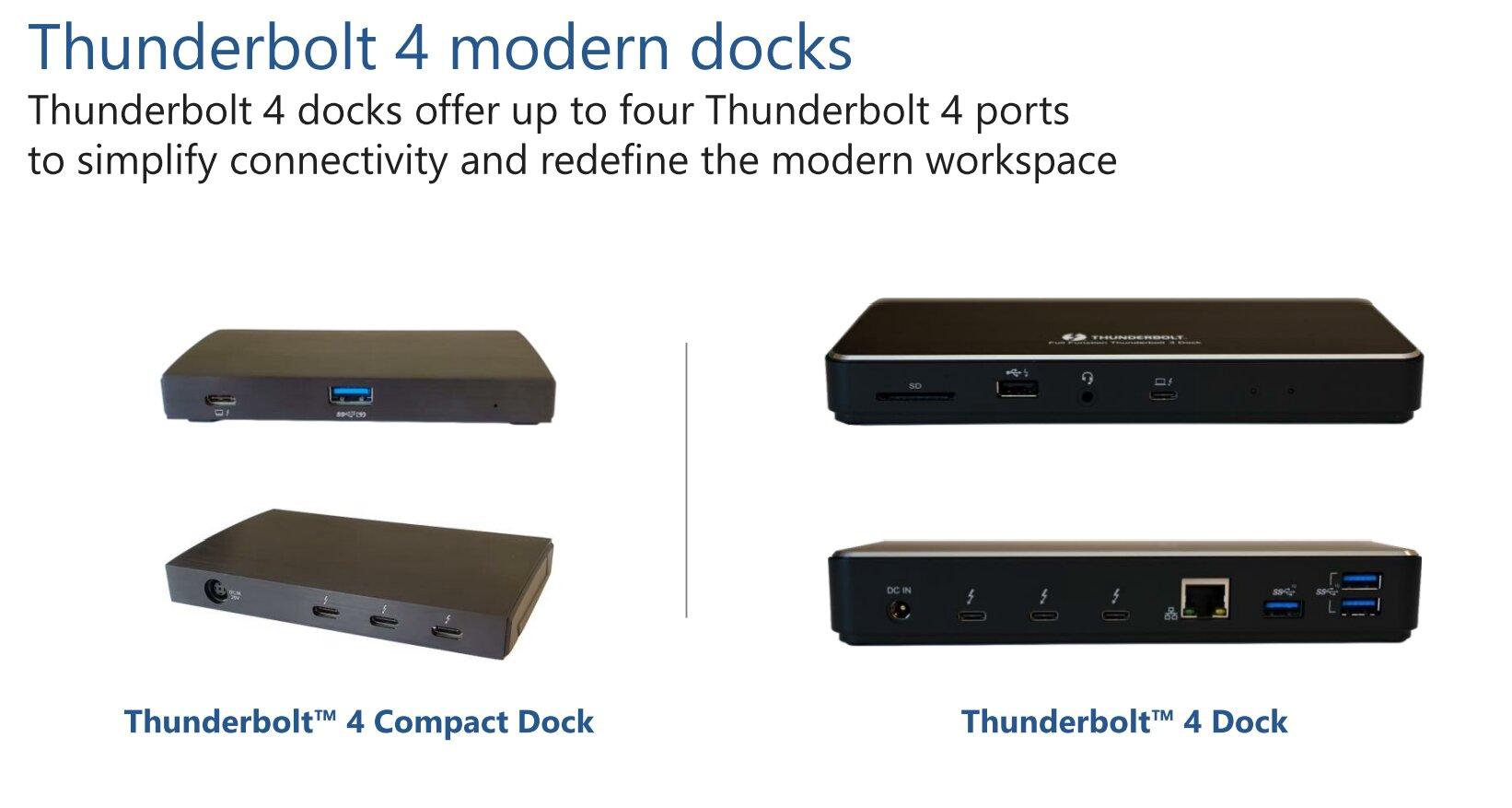 Dockingstationen mit bis zu vier Thunderbolt-Ports