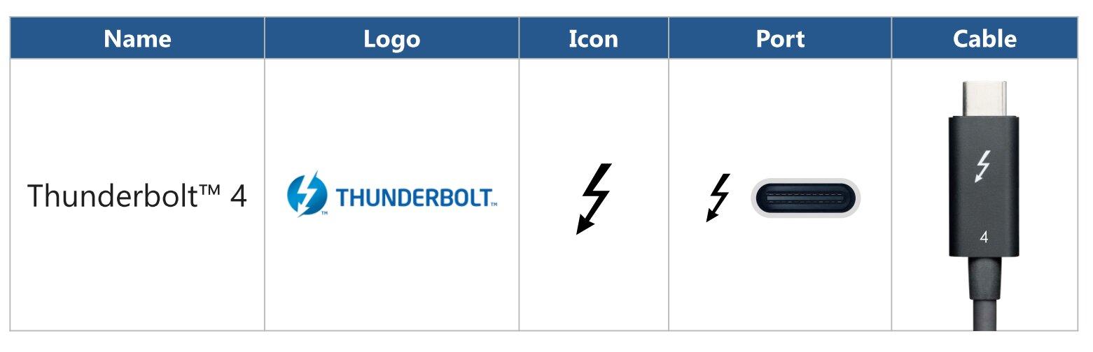 Kennzeichnung von Geräten und Kabel