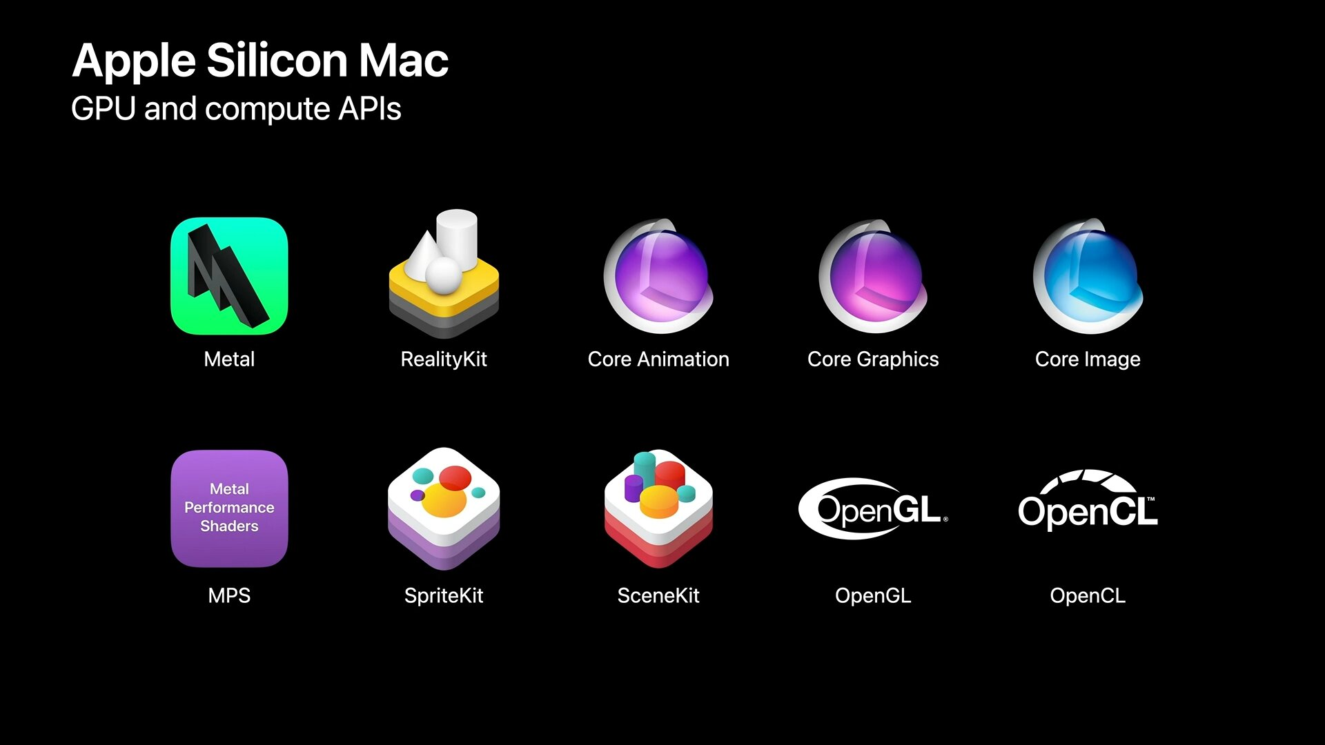 Von Apple-Silicon-GPUs unterstützte APIs