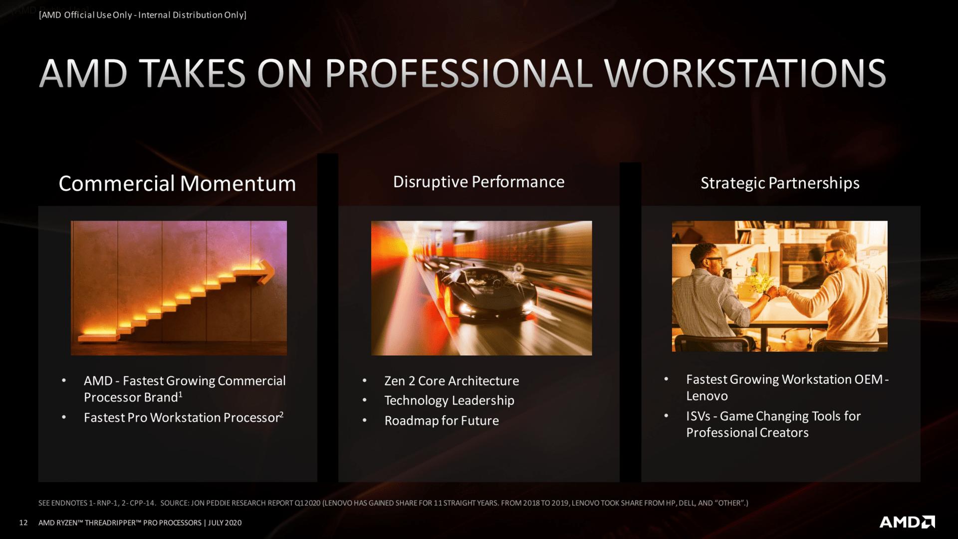 AMD Ryzen Threadripper Pro für Workstations