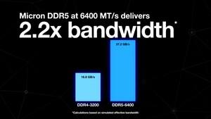 DDR5: JEDEC verabschiedet finale Spezifikationen