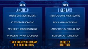 "Tiger Lake: Intel will Anfang September ""etwas Großes"" mitteilen"