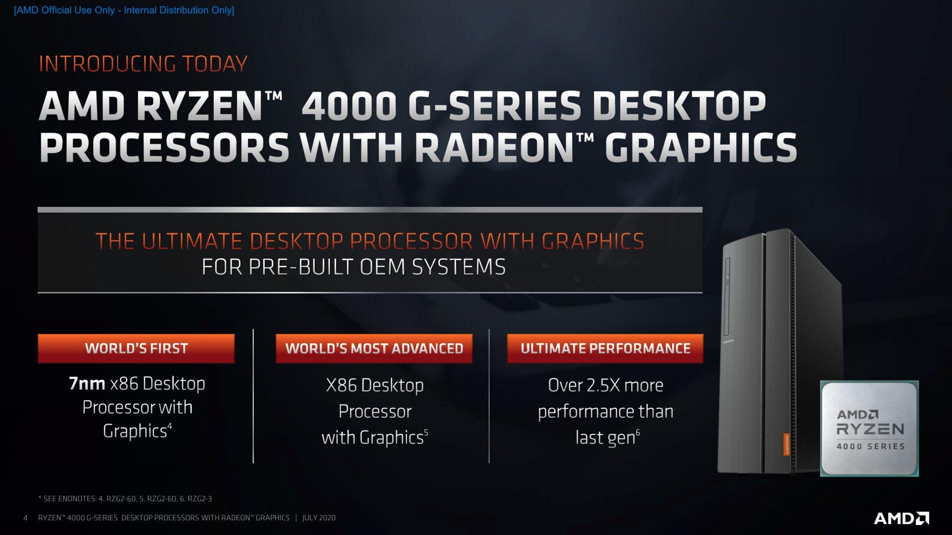AMD Renoir Desktop