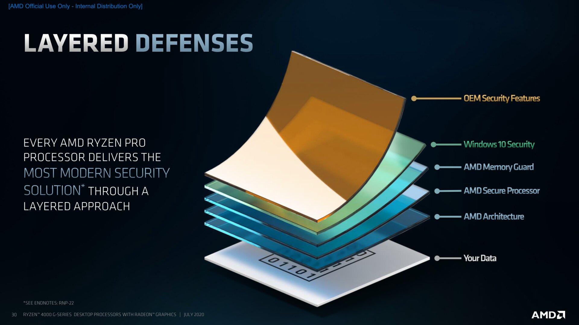 AMD Pro Technologies