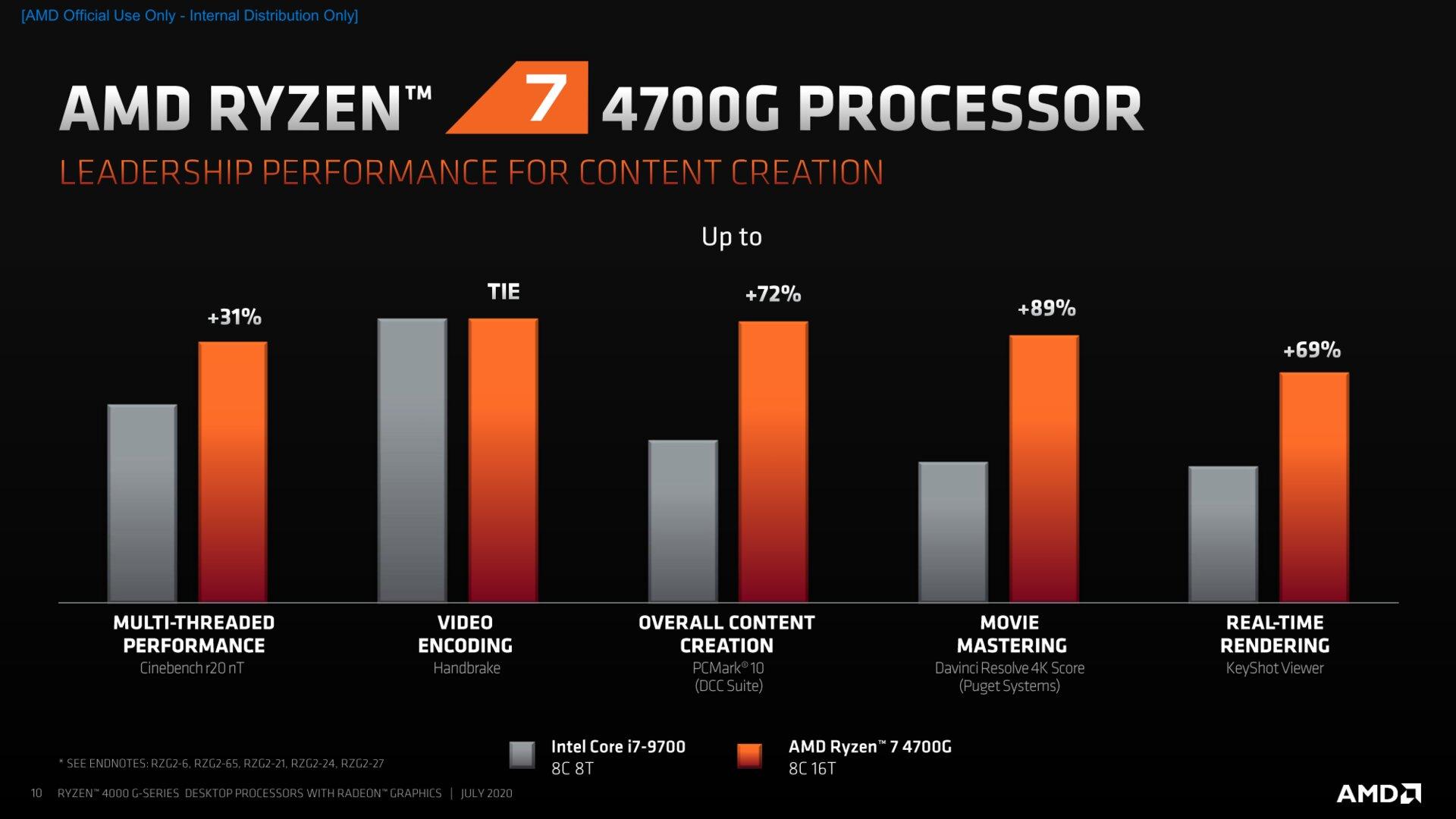 Ryzen 7 4700G Benchmarks