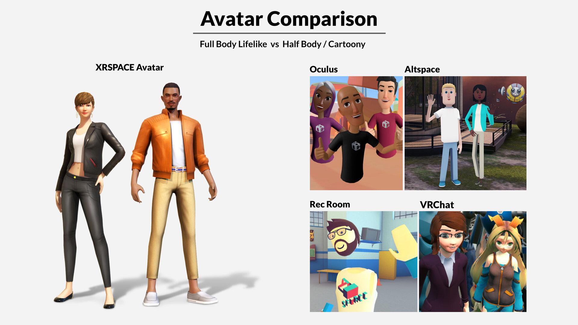 XRSpace setzt auf möglichst realistische Avatare