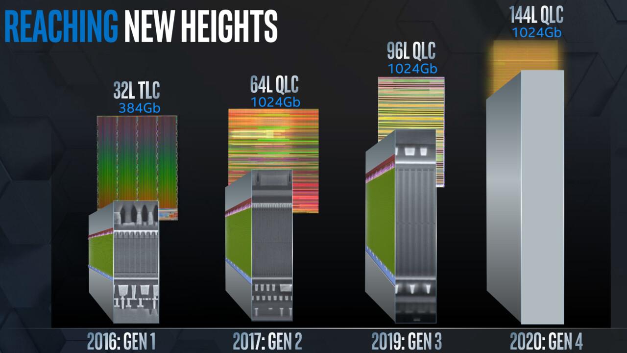 Nach einem halben Jahr: Intel stellt überraschend die SSD-Serie 665p ein