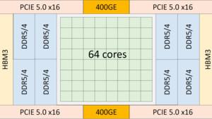 Tachyum Prodigy: Neue CPU arbeitet mit x86-, ARM- und RISC-V-Software