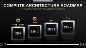 """CPU-Gerüchte: Zen 3 """"Vermeer"""" im Desktop gleich als Ryzen 5000"""