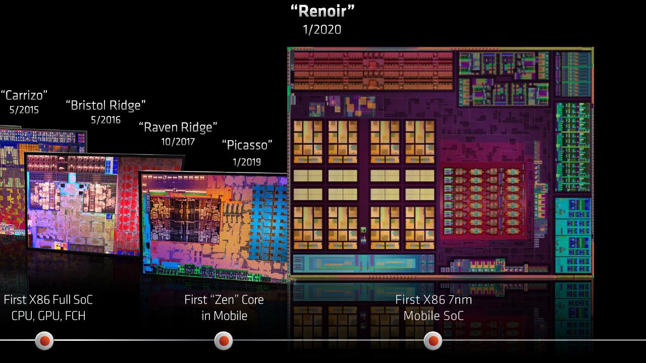 CPU-Marktanteile: AMD erreicht knapp 20Prozent bei Notebooks
