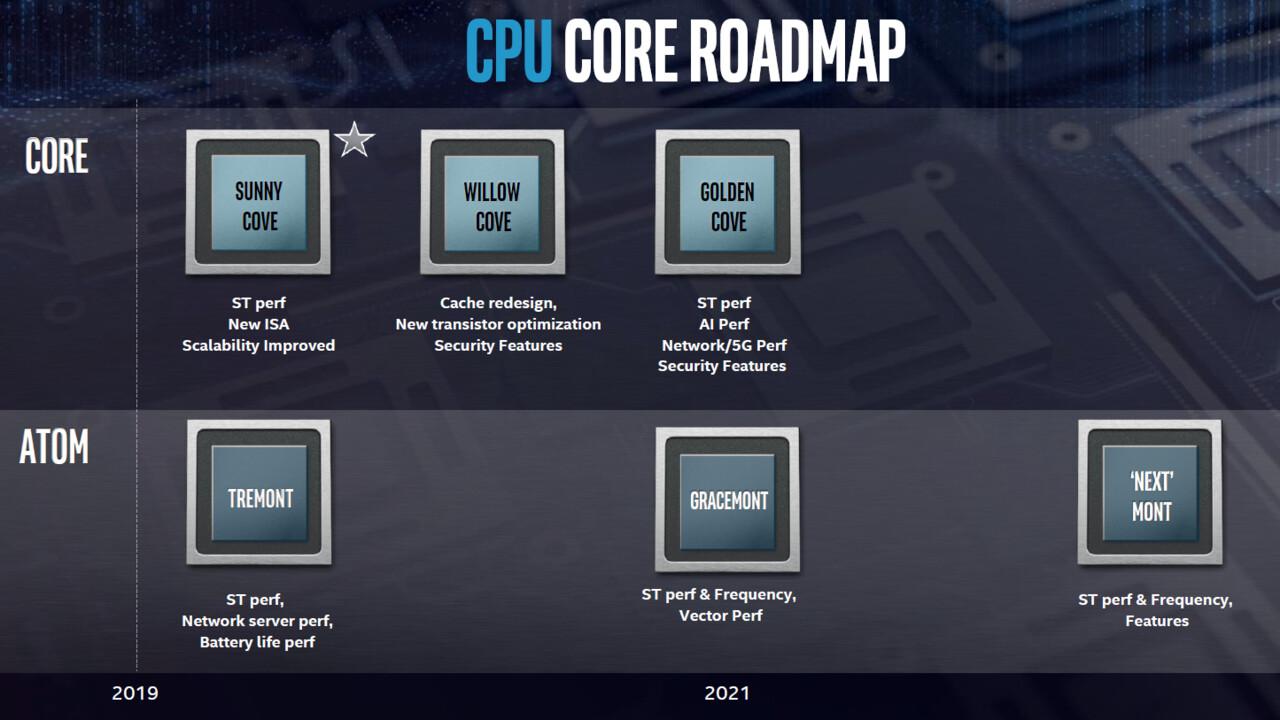 Nächste Atom-CPU: Gracemont bringt DDR5, PCIe 4.0 in Intels 7-nm-Fertigung