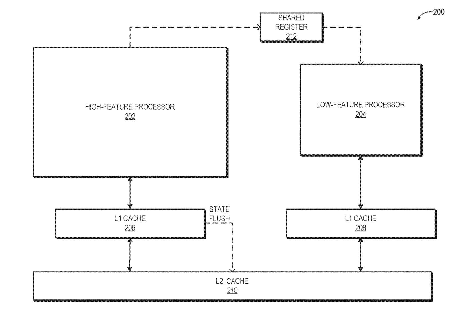 AMD-Patent für big.LITTLE-Prozessoren