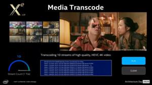 Intel Xe HP: Profi-GPU liefert doppelte Ampere-FP32-Leistung