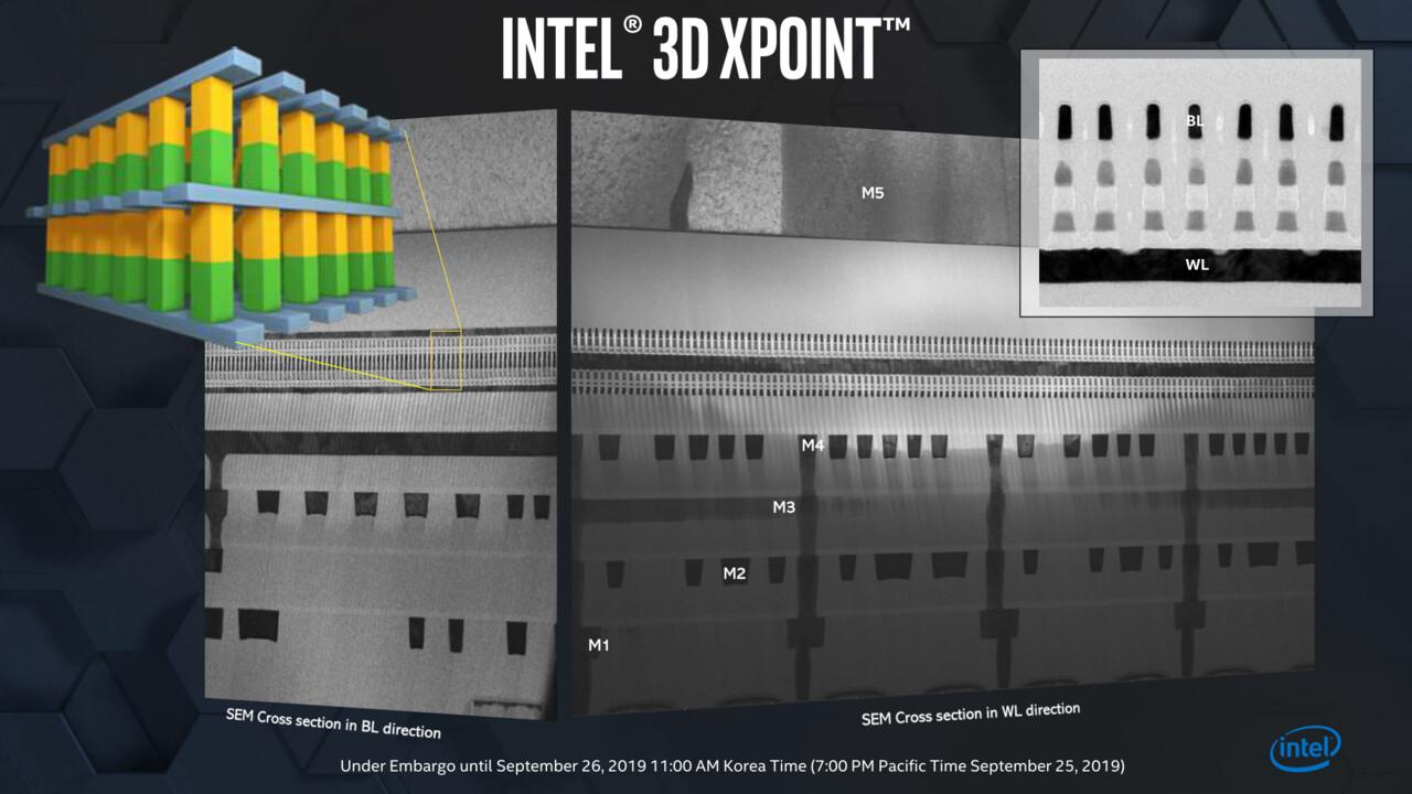 Intel SSD in 2020: Optane 2.0 für Mio. IOPS und 144-Layer-QLC-NAND