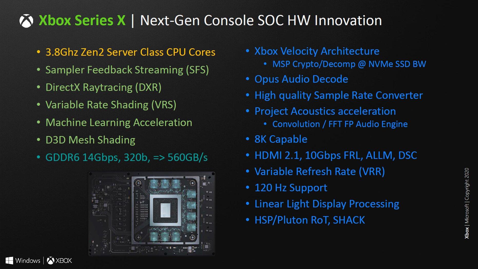 Xbox Series X auf der Hot Chips