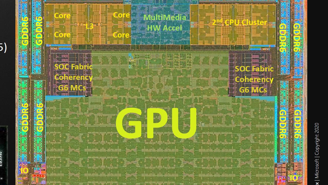 Xbox Series X: Technische Details zur Zen-2-CPU und RDNA-2-GPU