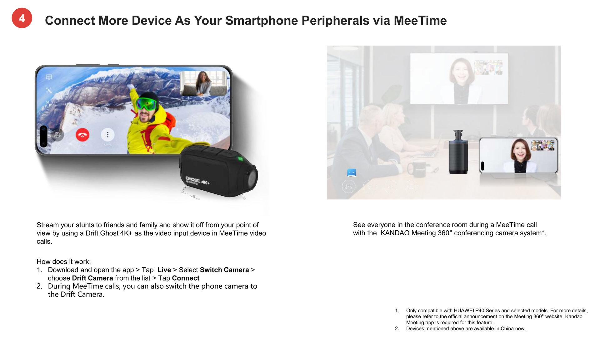 MeeTime kann externe Kameras als Videoquelle nutzen