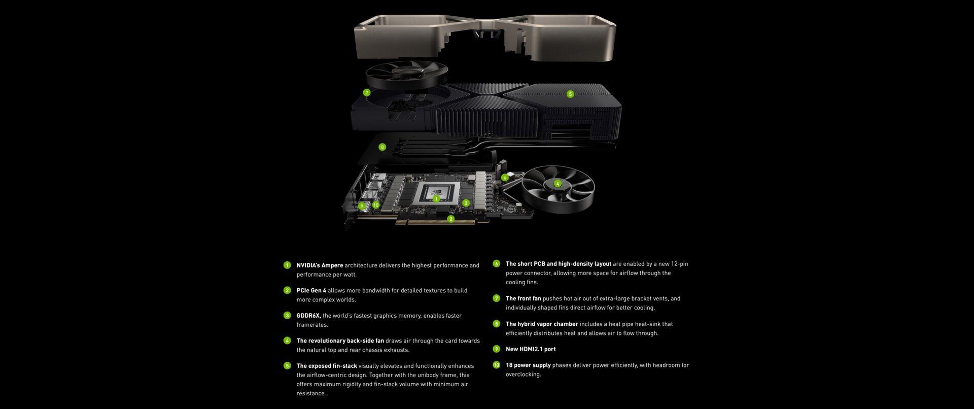 Der Kühler der GeForce RTX 3080
