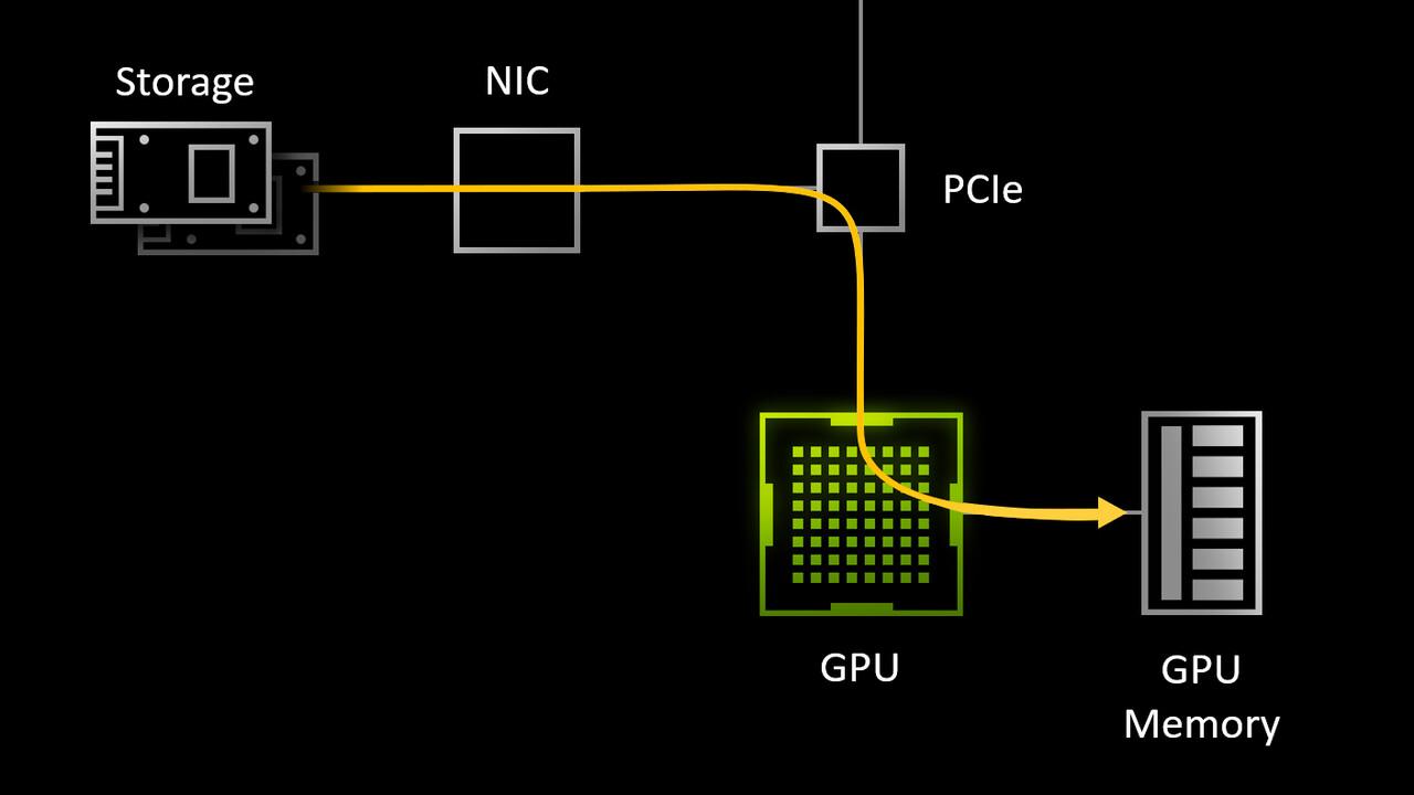 Microsoft DirectStorage: File-I/O-API der Xbox Series X kommt auf den PC
