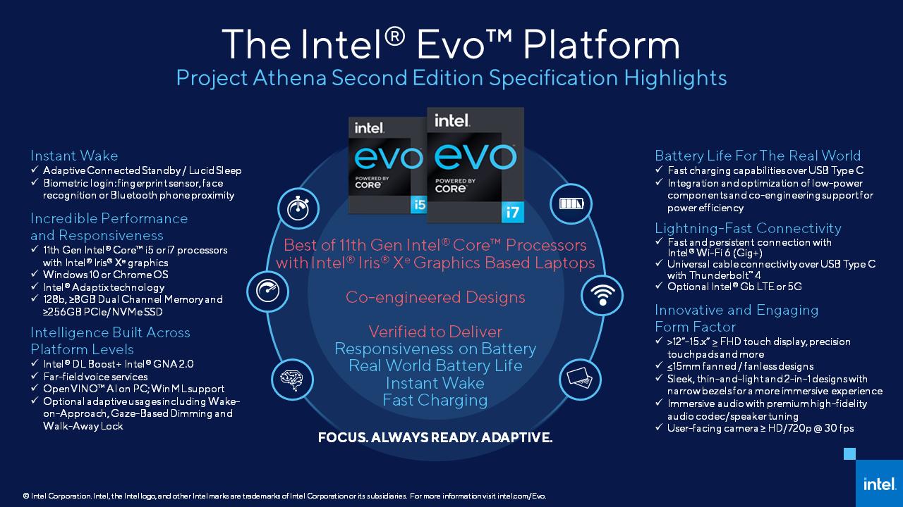 Die Grundlagen für Evo