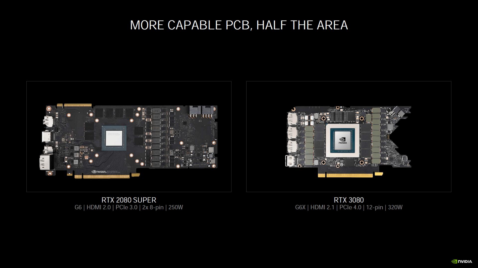 Die GeForce RTX 3080 FE