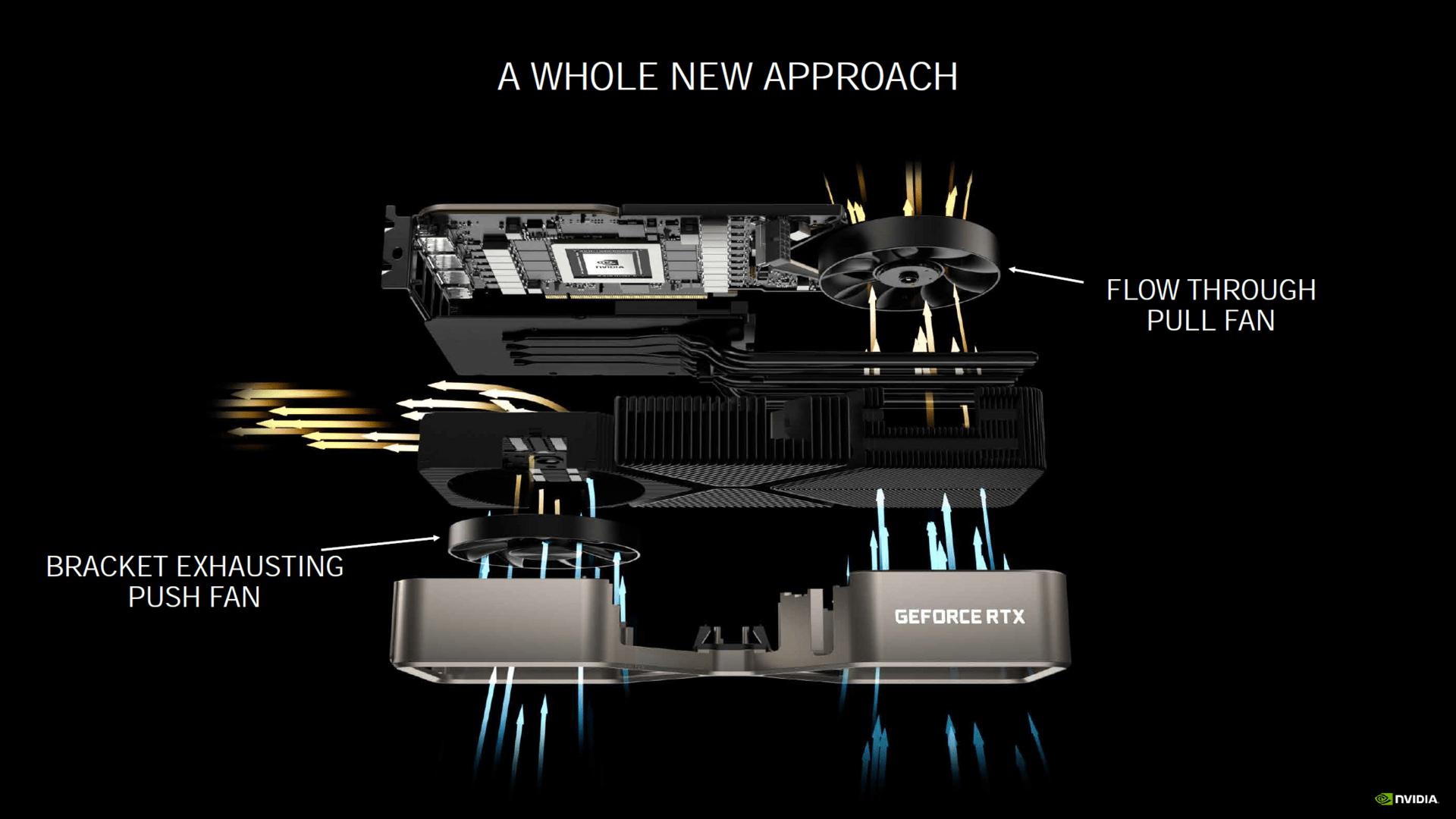 Der Kühler der GeForce RTX 3080 FE