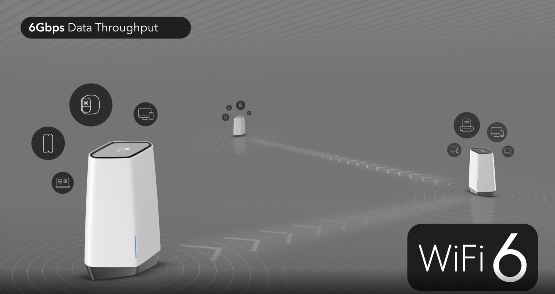 "Netgear Orbi Pro Wi-Fi 6  – Mesh-System mit Wi-Fi 6 reserviert ein 5-GHz-Band als ""Backhaul"""