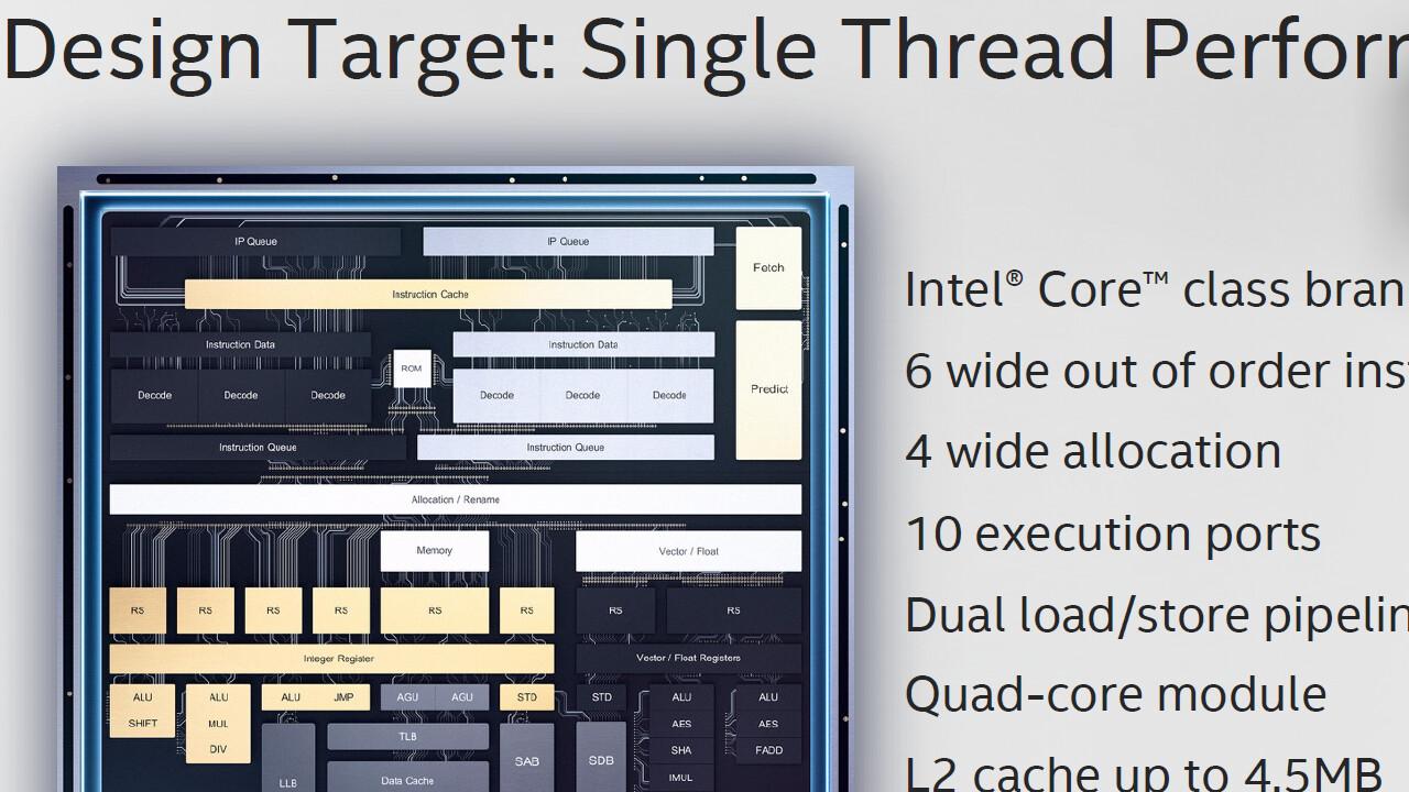 Jasper Lake: Modelle und Spezifikationen für neue Intel Atom