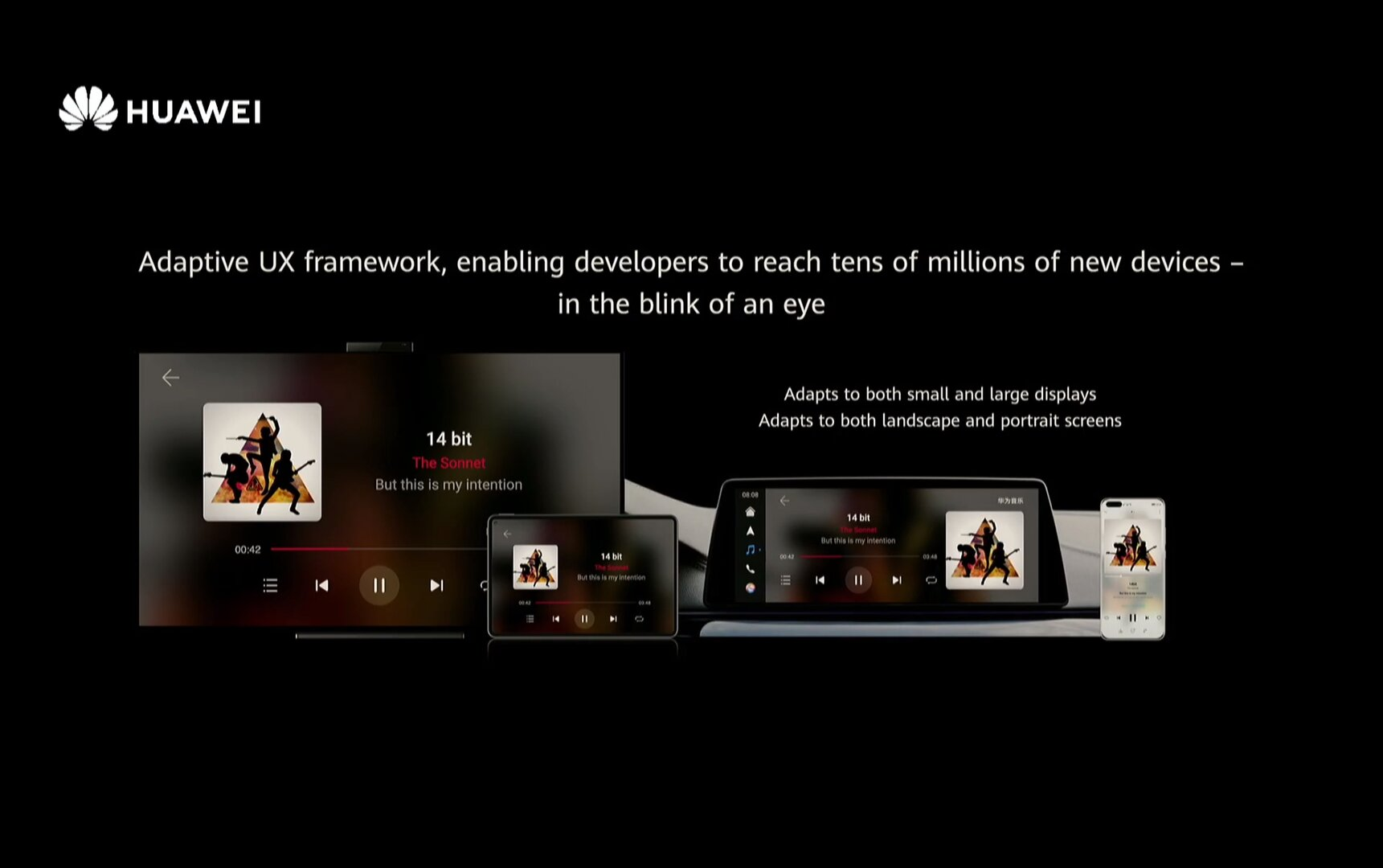 HarmonyOS 2.0 hat ein adaptives UI für alle Geräteklassen