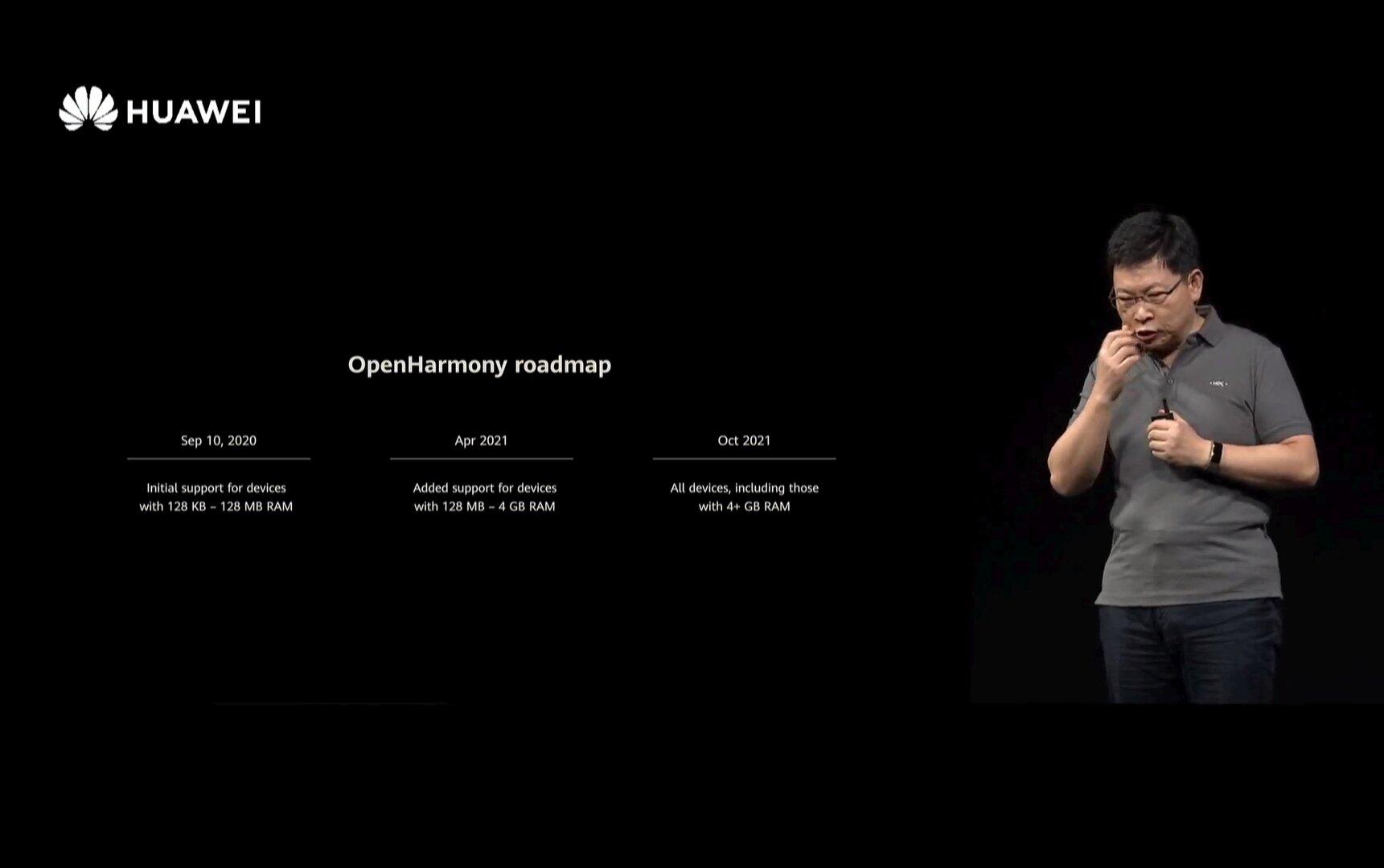 Roadmap der OpenHarmony-Plattform für Entwickler