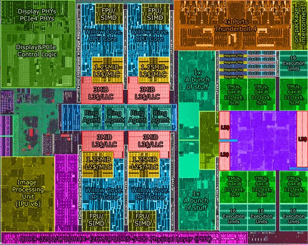 Intel Tiger Lake-U mit 4 Kernen und 96 EU (inoffizielle Die-Shot-Analyse)