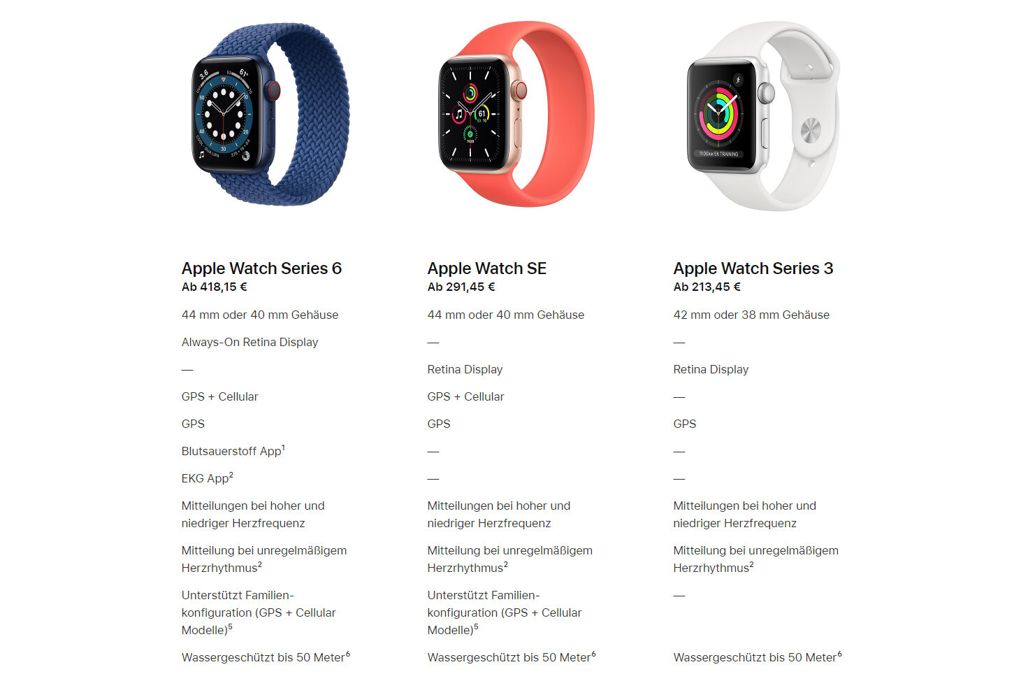 Varianten der Apple Watch