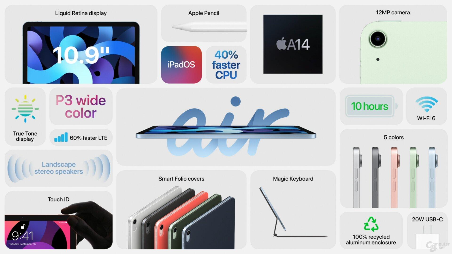 Das neue iPadAir 2020 im Überblick