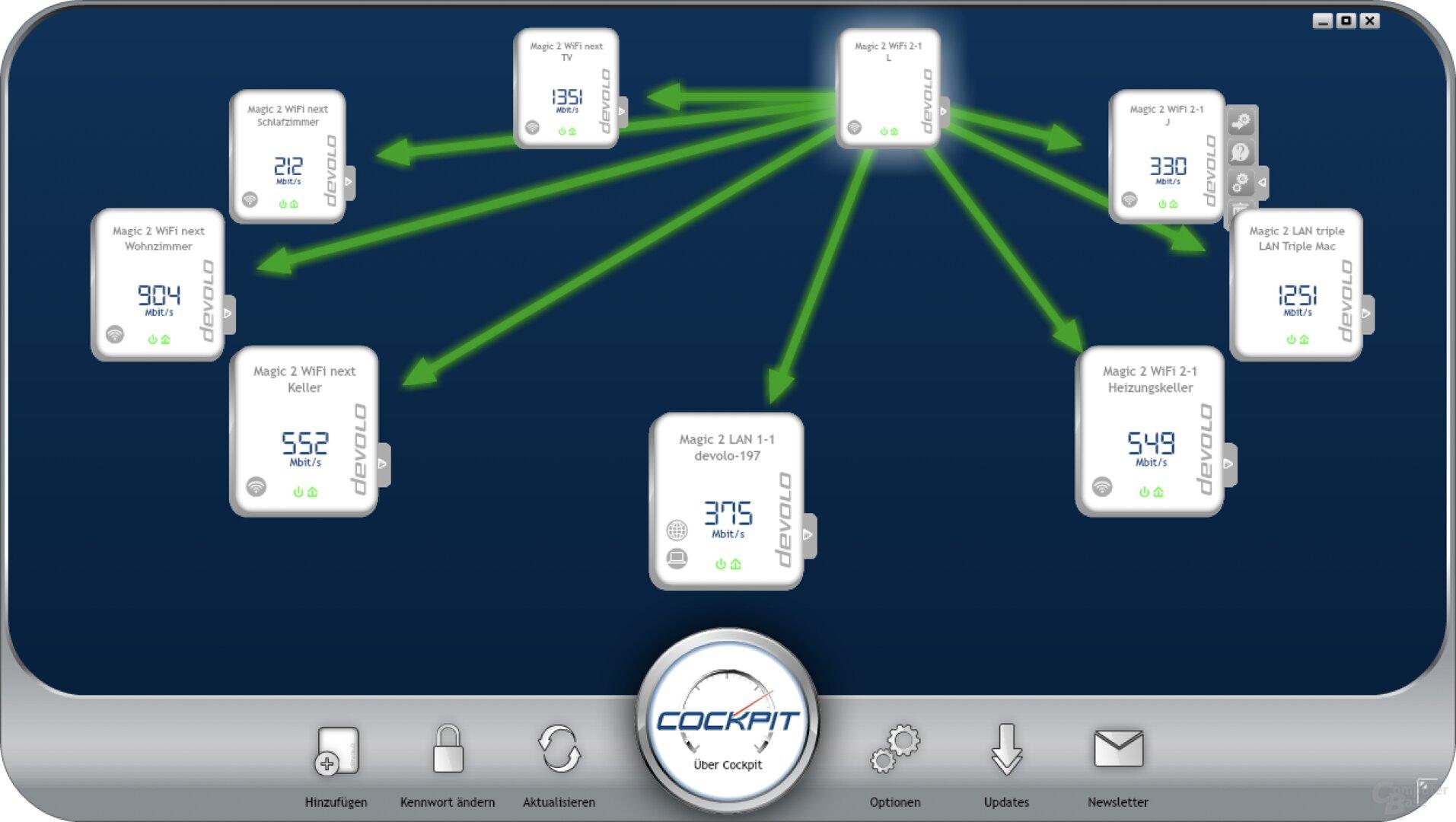 Devolo-Cockpit-Software unter Mac