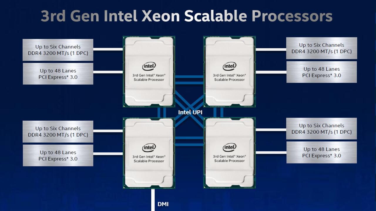 Ausnahmegenehmigung: Intel und AMD dürfen Huawei bestimmte Waren liefern