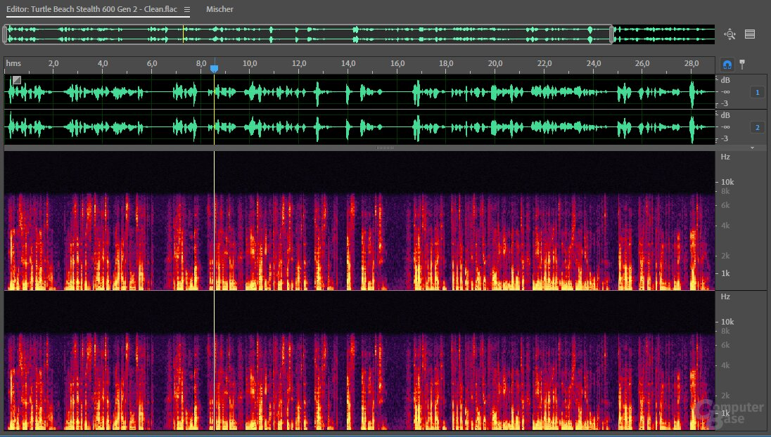 Ab 8.000 Hz ist beim Stealth 600 Gen 2 Schluss