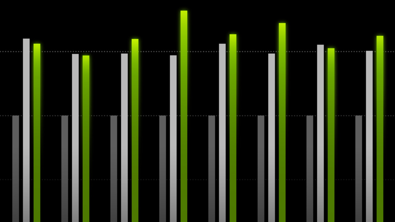 Nvidia Gaming Ampere: Hersteller-Benchmarks zur GeForce RTX 3070