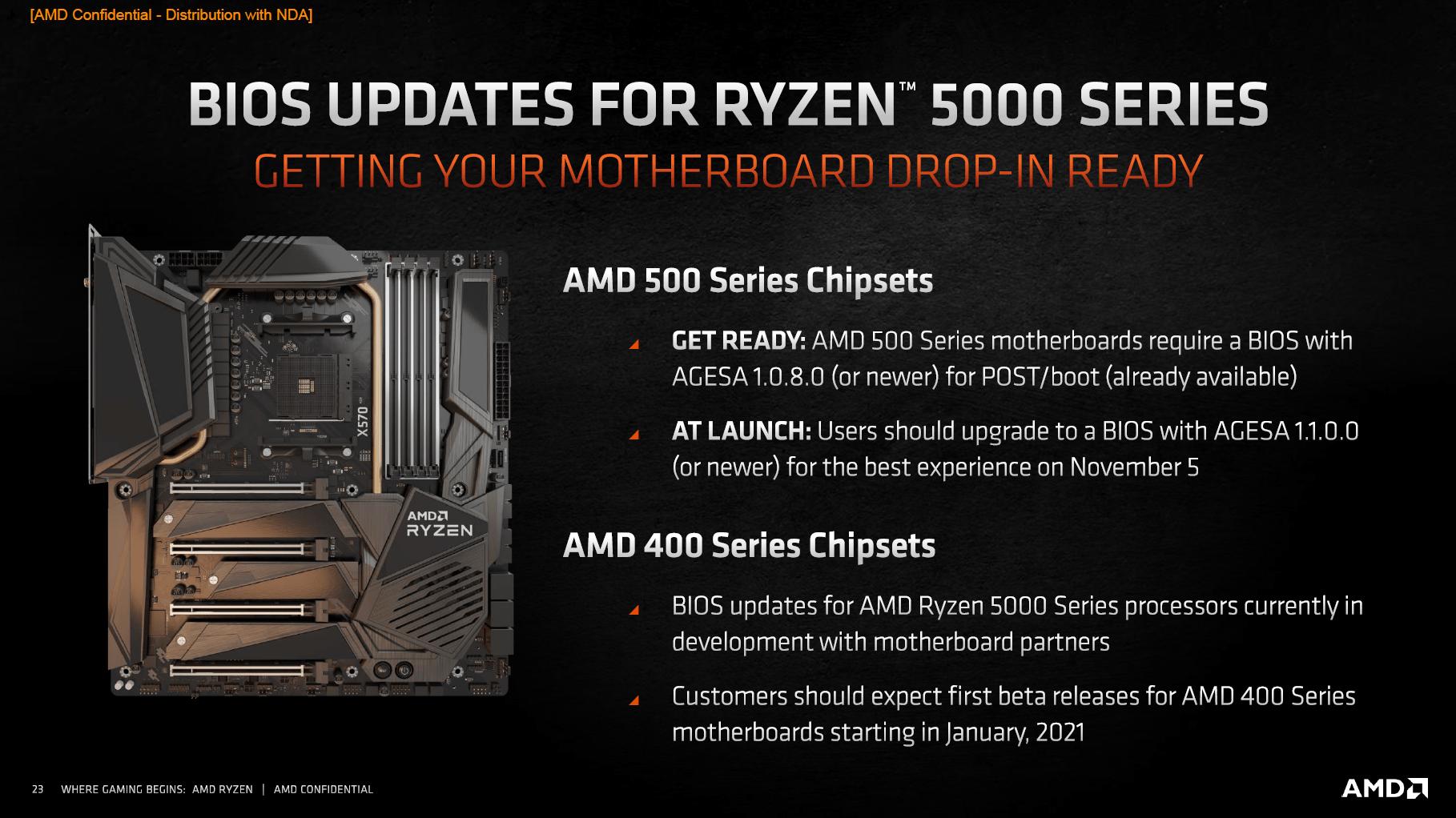 Mainboards zum Start von AMD Ryzen 5000