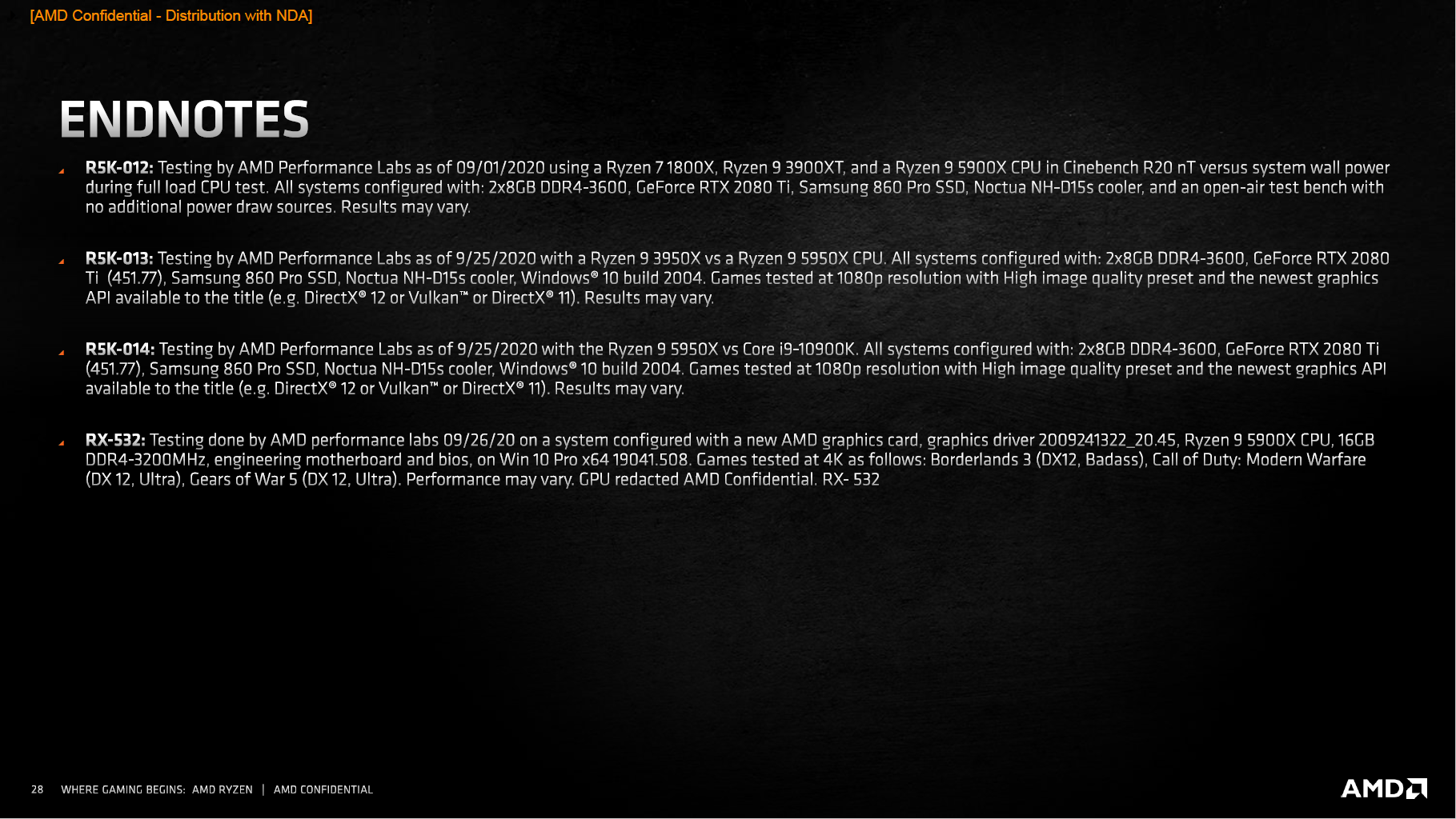 Fußnoten zur AMD Radeon RX 6000