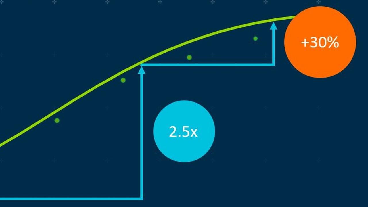 """ARM: Neuer Big Core """"Makalu"""" unterstützt nur noch 64Bit"""