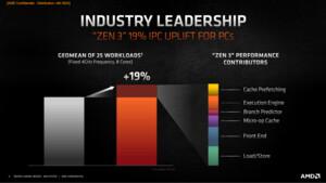 Wochenrück- und Ausblick: AMD präsentiert Ryzen 5000 mit breitem Grinsen