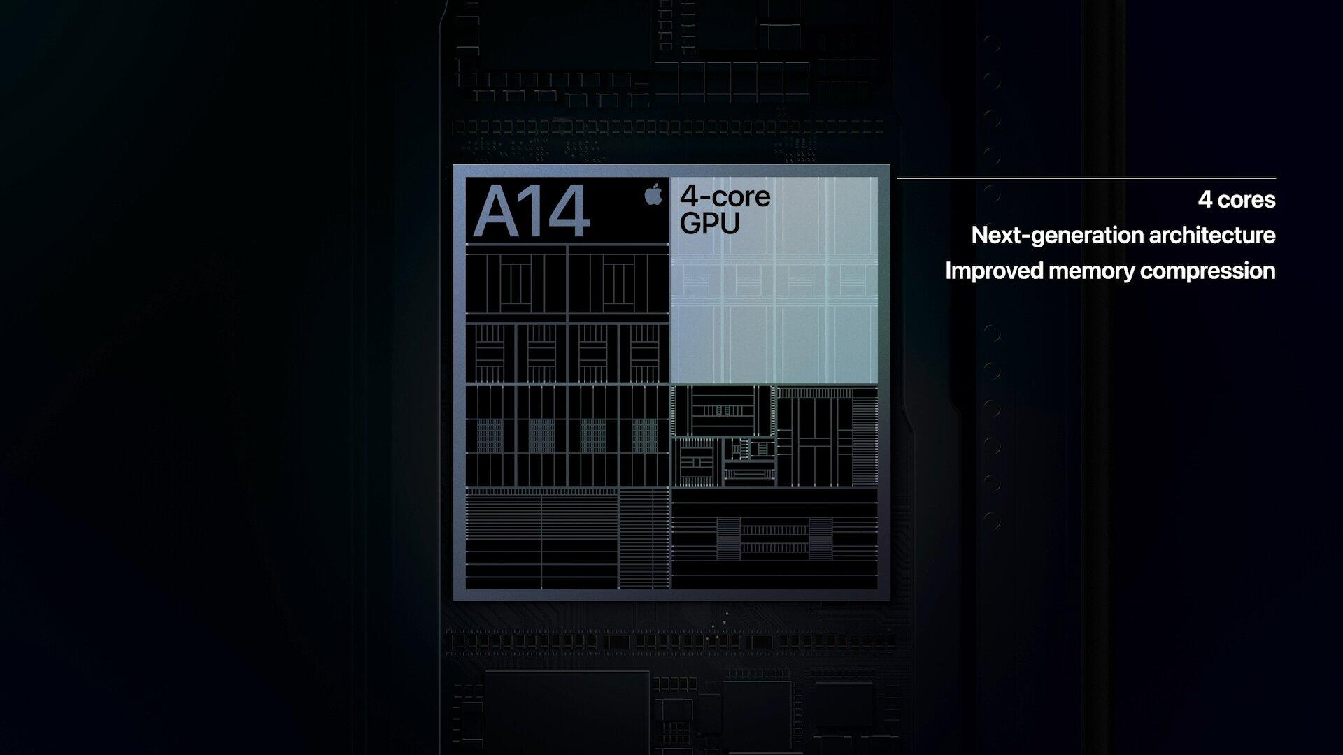 Neue Quad-Core-GPU
