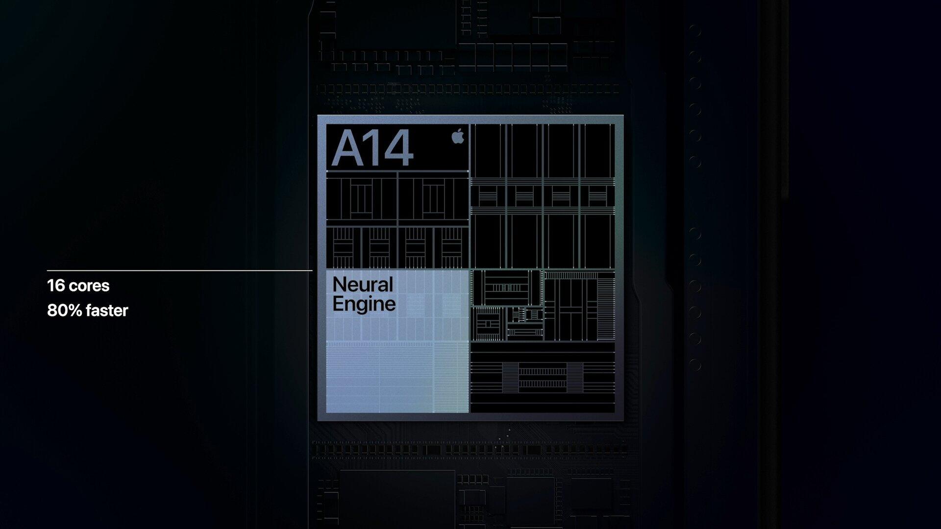Neue Neural Engine mit 16Kernen
