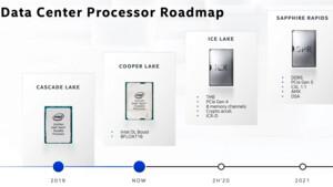 Intel Xeon Roadmap: Lebenszeit von Ice Lake-SP könnte extrem kurz werden