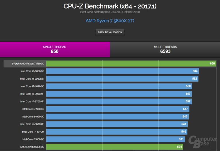 AMD Ryzen 9 5800X