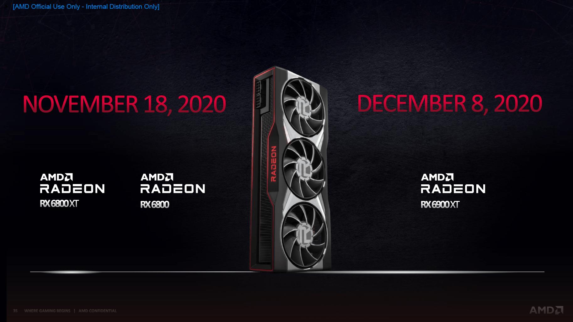 Die Radeon-RX-6000-Serie (Bild:AMD)