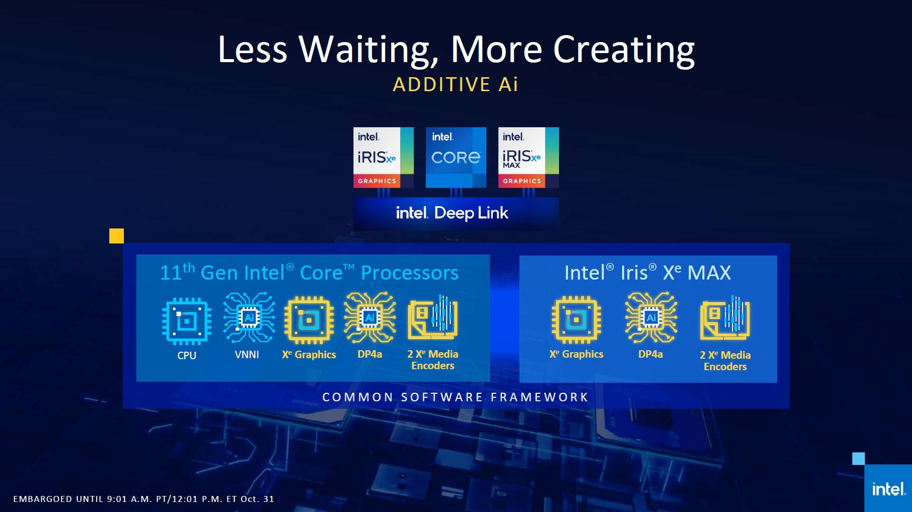 Auch AI-Features werden kombiniert